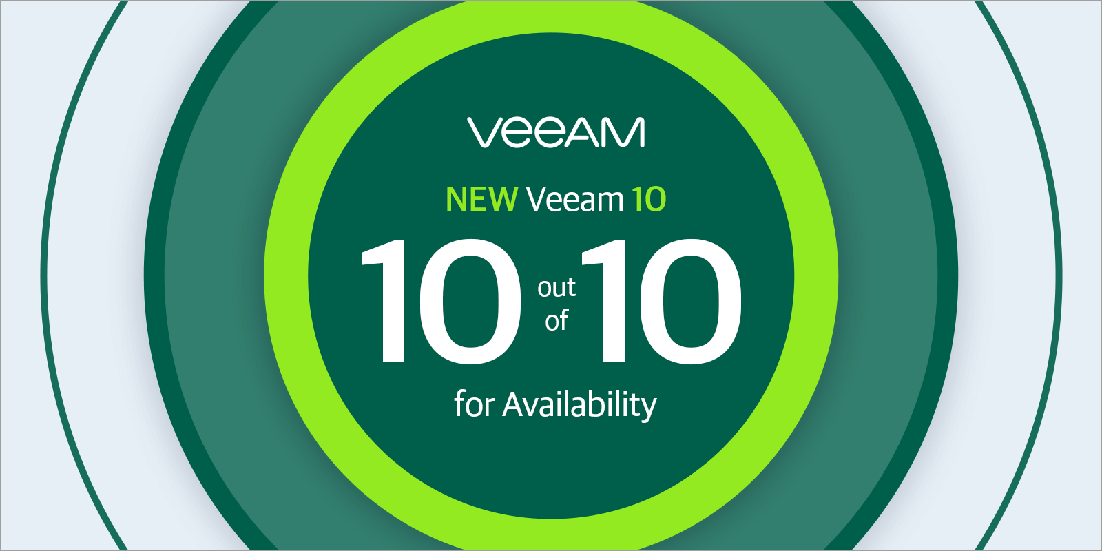 Who's ready for Veeam 10?