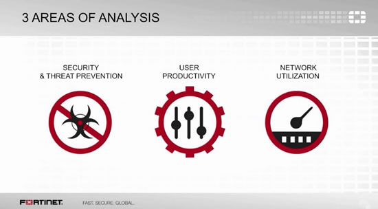 Video: Cyber Threat Assessments
